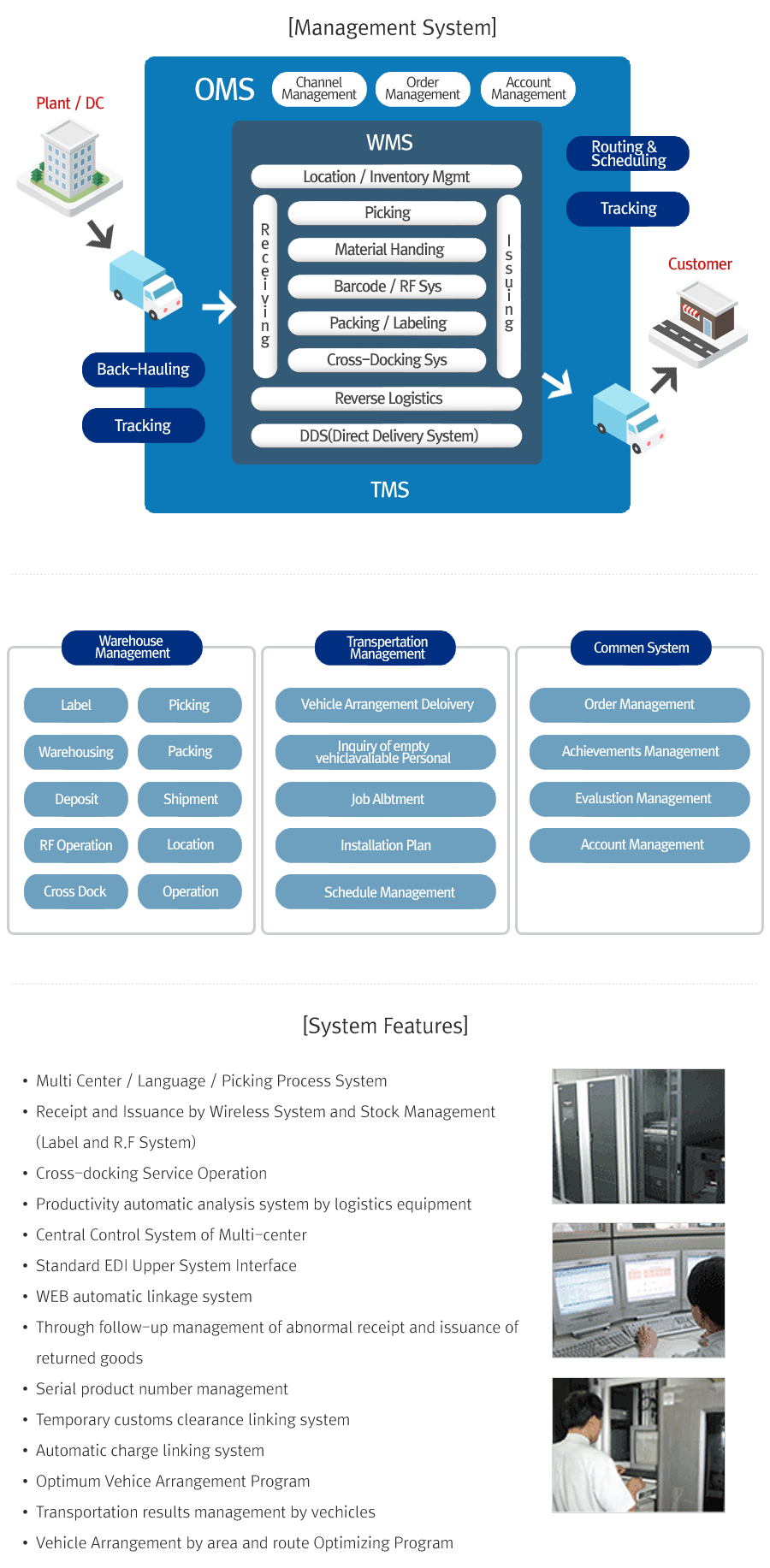 IT System – Ottogi Logistics Service